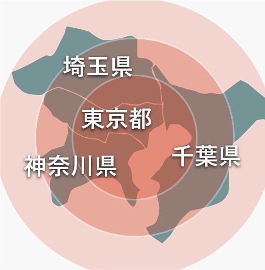 東京都、神奈川県、千葉県、埼玉県